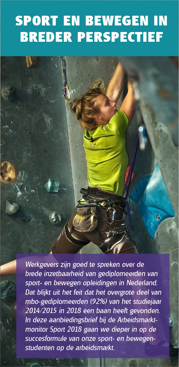 Folder Sport en Beweging